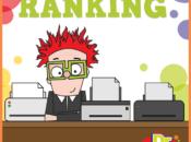 Ranking drukarek